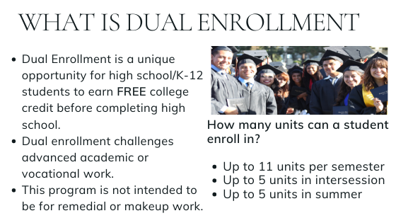 What's Dual Enrollment (1).png