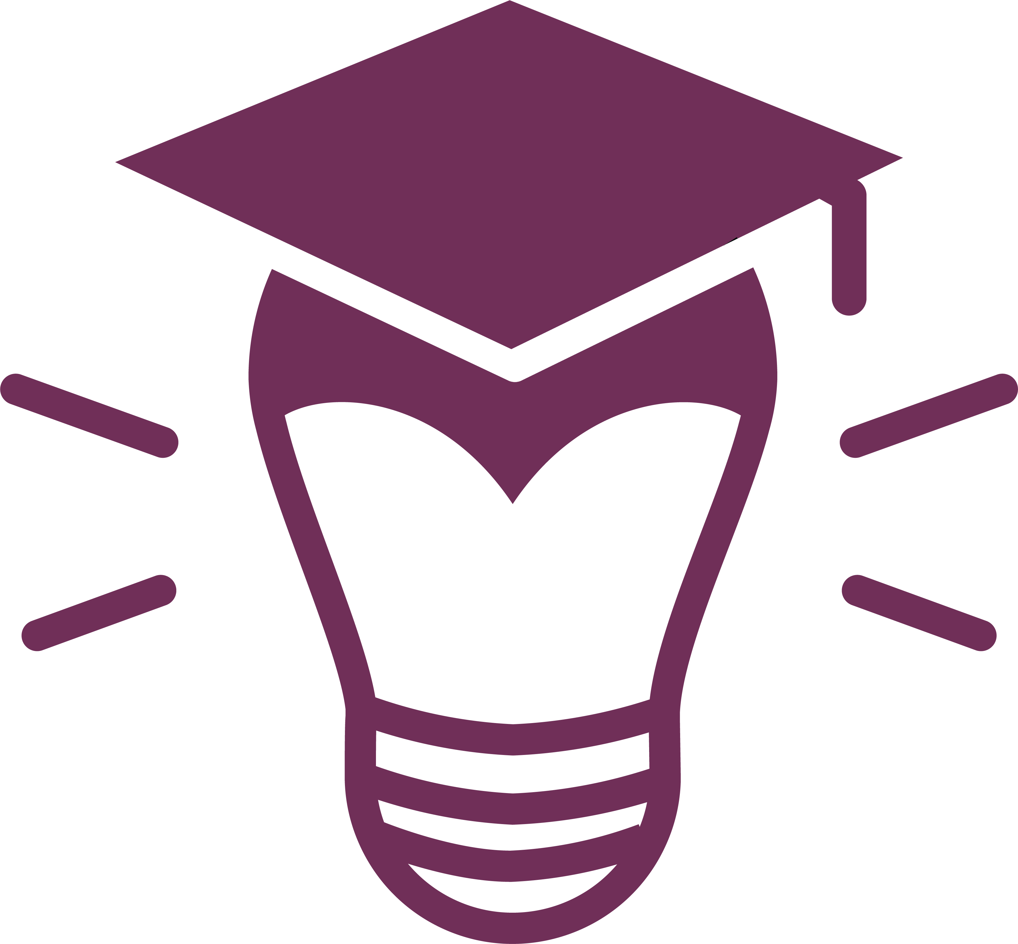 Future Educators Career & Academic Pathway Logo