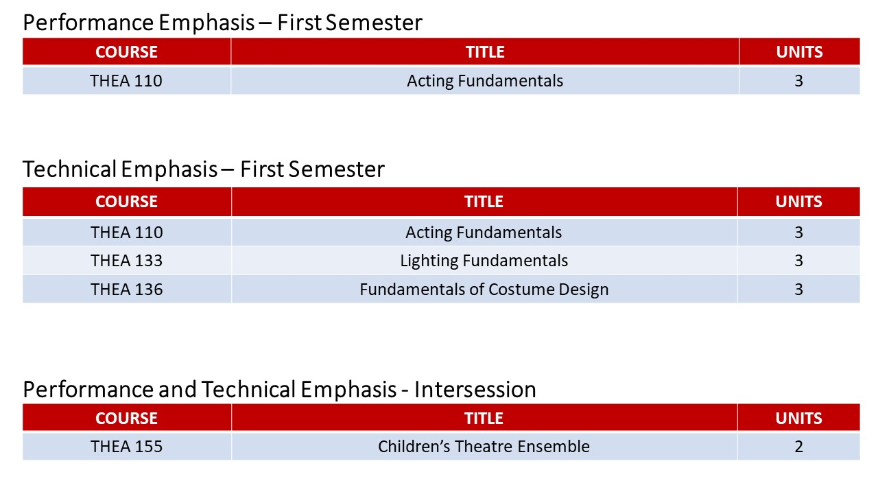 Theatre AAT Two Year Pathway Slide 1.jpg